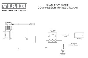 Viair 100C Compressor Train Horns, Air Ride Suspension