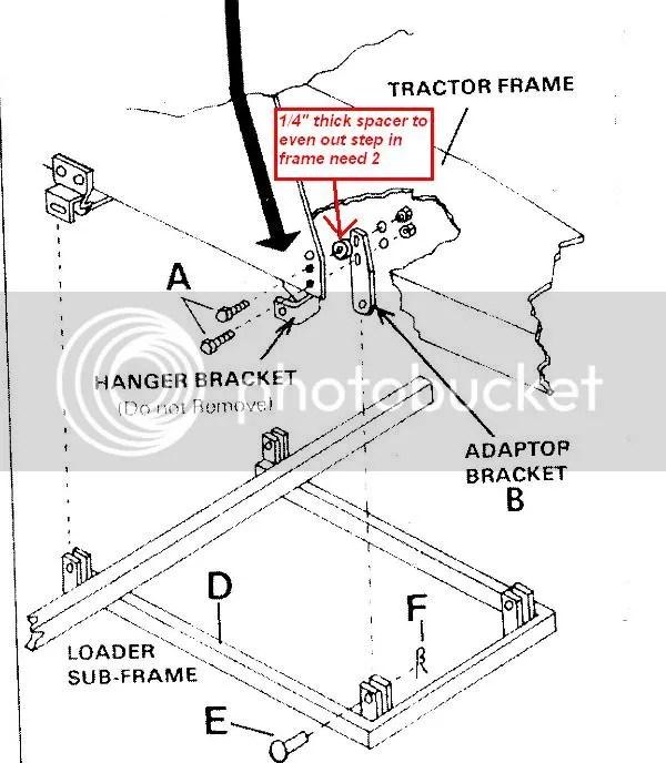 Kwik Way Front End Loader (100.262301) help needed
