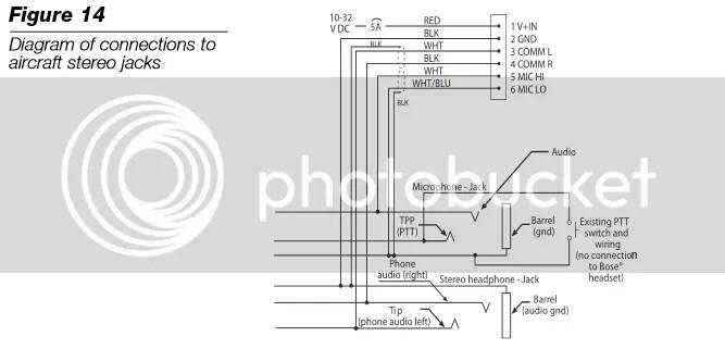 xlr to stereo jack wiring diagram fisher plow mm1 aviation intercom - somurich.com