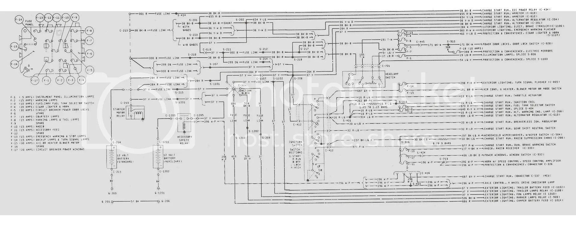 hight resolution of 1981 ford f 150 starter wiring diagram wiring library1981 ford f 150 starter wiring diagram