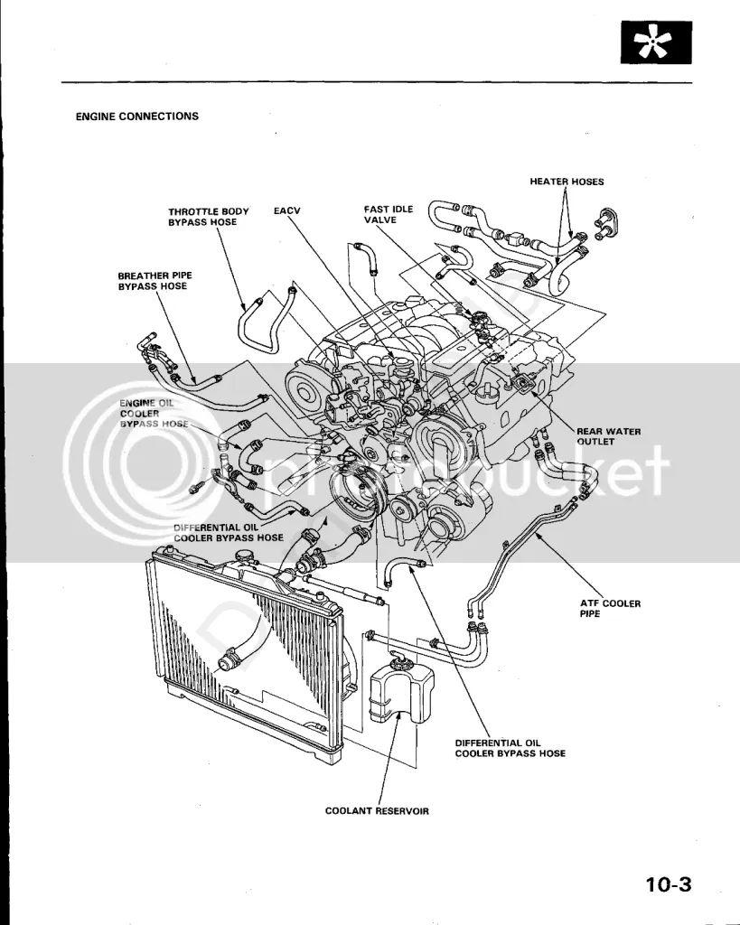 91 acura integra vacuum hose diagram wiring diagram