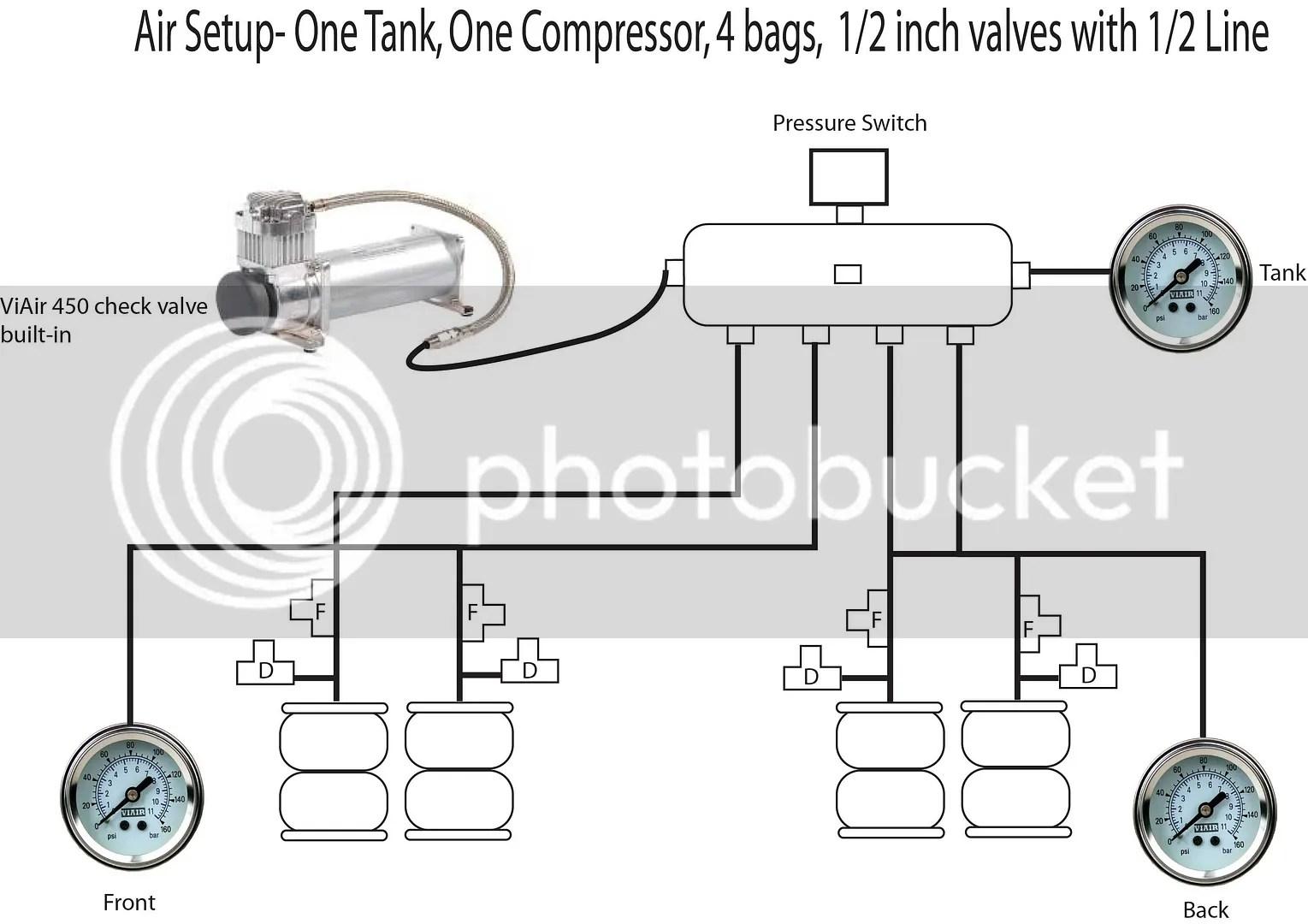 Air Bag Setup Diagram