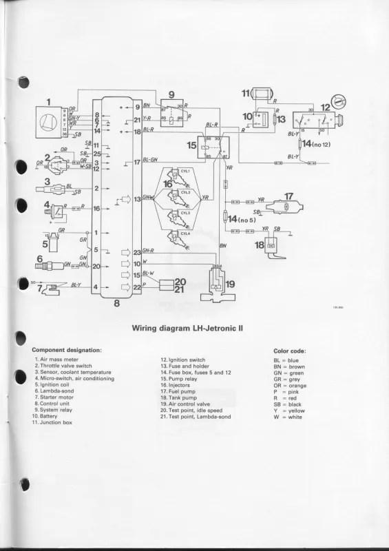 Volvo LH-jetronic conversion
