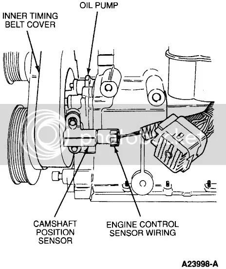1995 Ford ranger camshaft position sensor