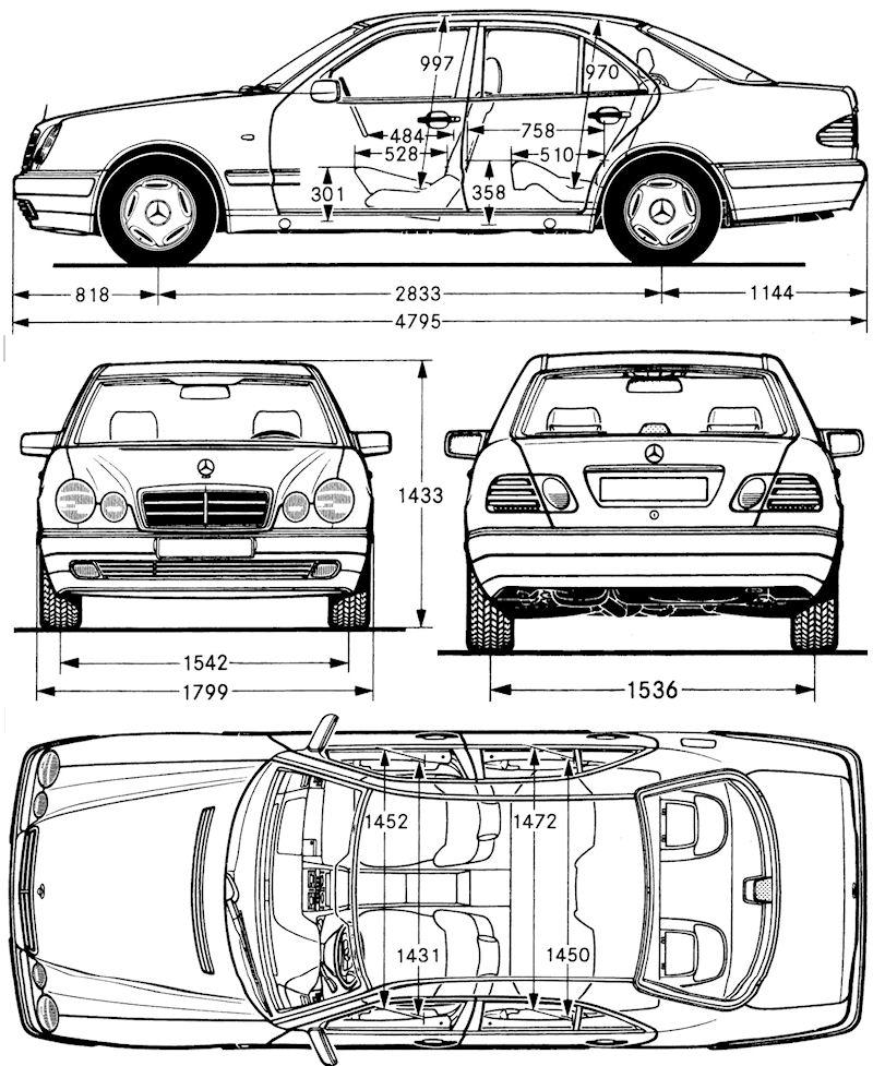 [W210] .. L'historique (1995-2002)