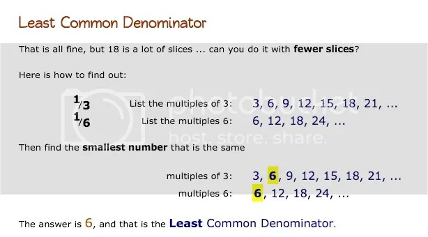 It Works For Manageable Denominators, But Becomes Cumbersome When We Have 3  Or More Denominators To Consider, ...
