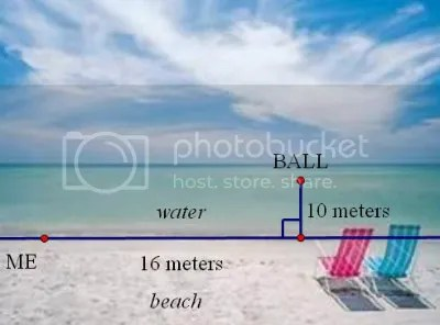 Beach problem
