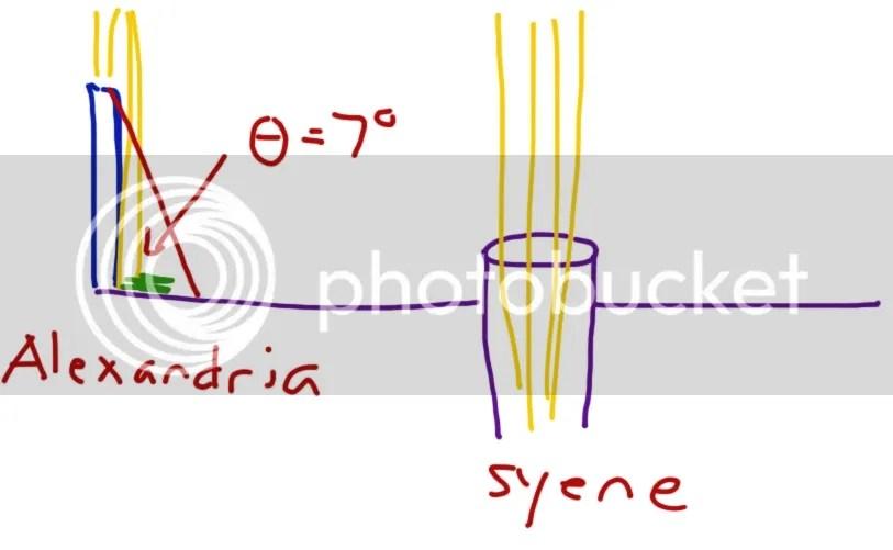 SyeneAlex