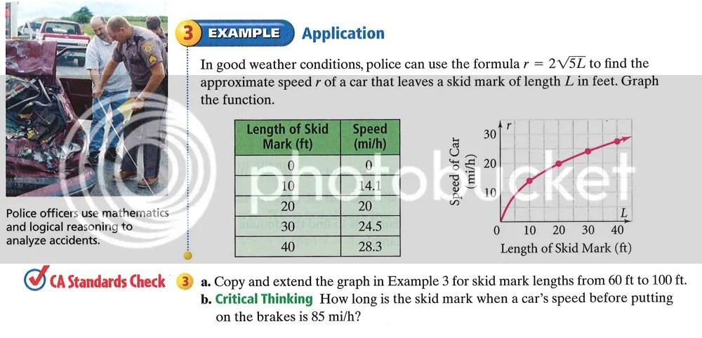 Math Makeover