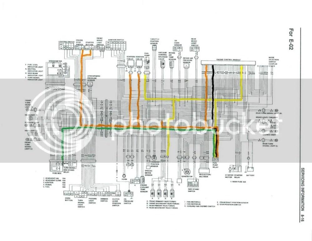 medium resolution of wiring diagram for 2001 suzuki tl 1000 wiring get free wiring diagram 2003 gsx r1000 2005 gsxr 1000 wiring diagram