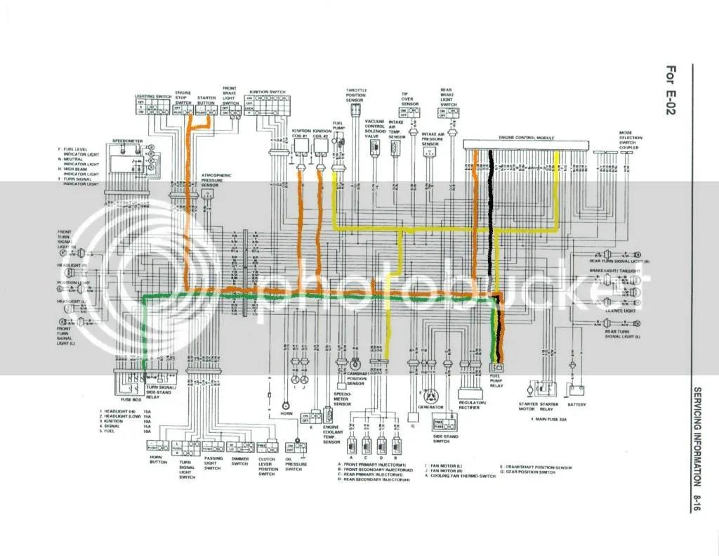 hight resolution of wiring diagram for 2001 suzuki tl 1000 wiring get free wiring diagram 2003 gsx r1000 2005 gsxr 1000 wiring diagram