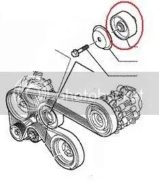 Alfa » 156 » Reservedele » Motor » Remme/Tandrem