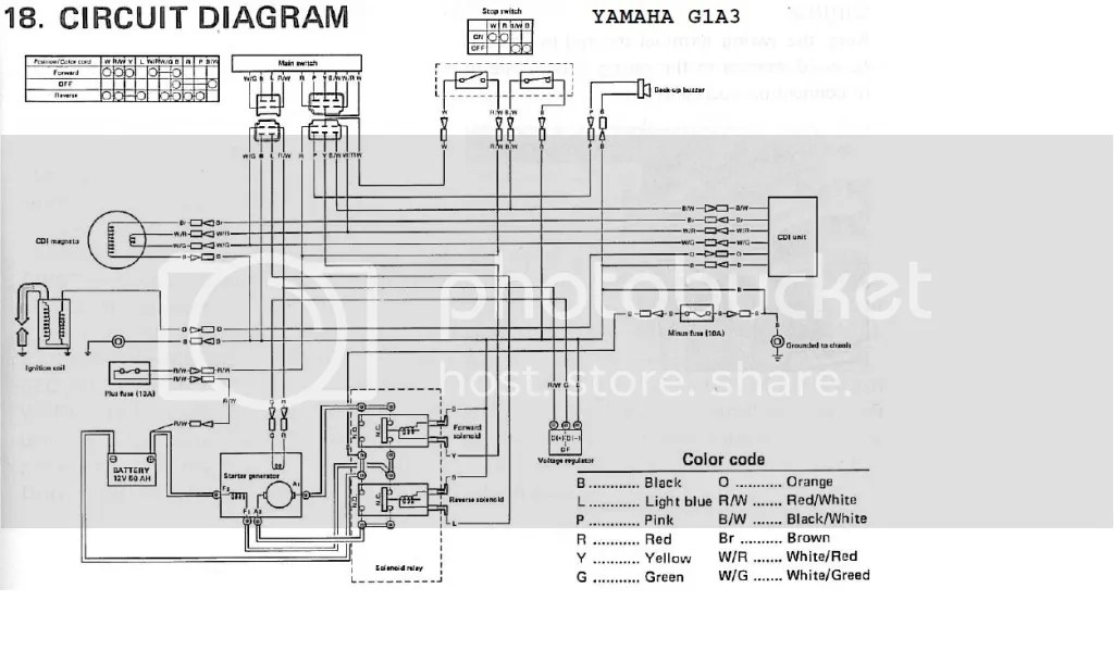 yamaha golf cart wiring diagram kilauea volcano 2002 g19 all data carts diamentions