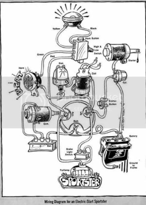 Ironhead Wiring diagram for ironhead bobber  The