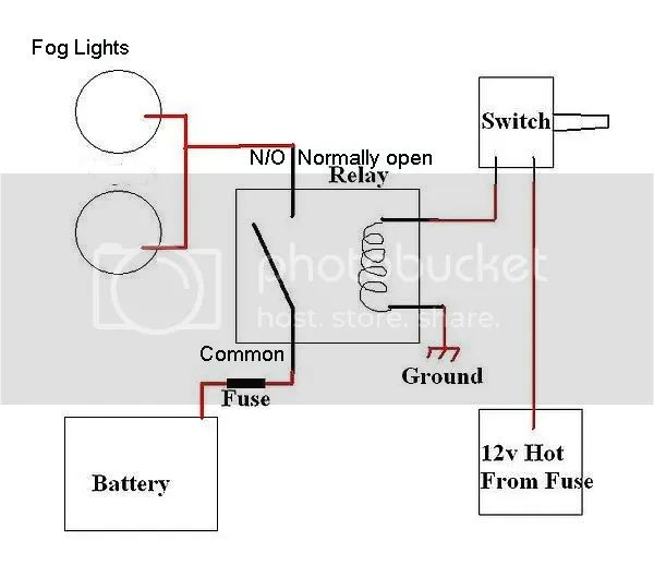 rover p4 wiring diagram