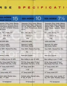 Johnson outboard compression chart hp rd page aomci blue board discussion forum also hobit fullring rh