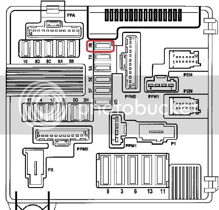 Fusible Megane 3. fusible ventilation megane 3 blog sur