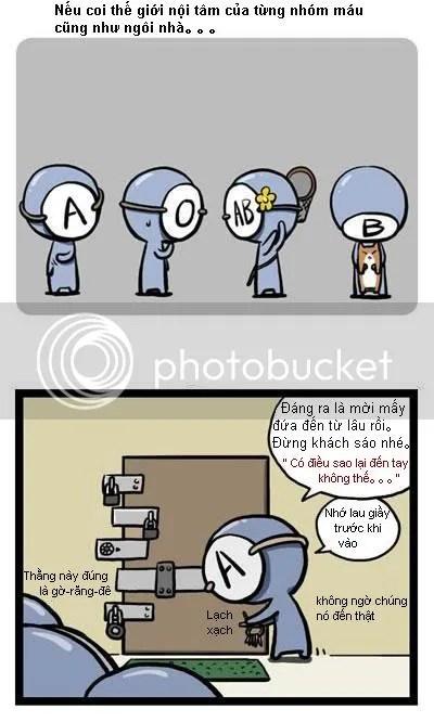 Tính cách qua các nhóm máu