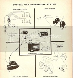 s10 v8 conversion wiring harness schematics wiring diagrams u2022 johnson wiring harness diagram s10 wiring [ 889 x 1024 Pixel ]
