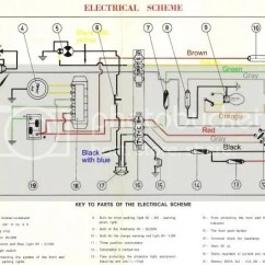Yamaha Moto 4 200 Wiring Diagrams Simple Leaf Diagram Vein Ducati 250 Diagram, Ducati, Get Free Image About