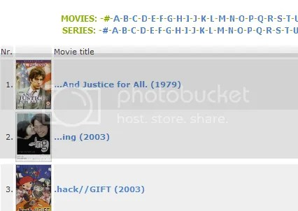 4 website tuyệt vời để tìm kiếm và download phụ đề phim