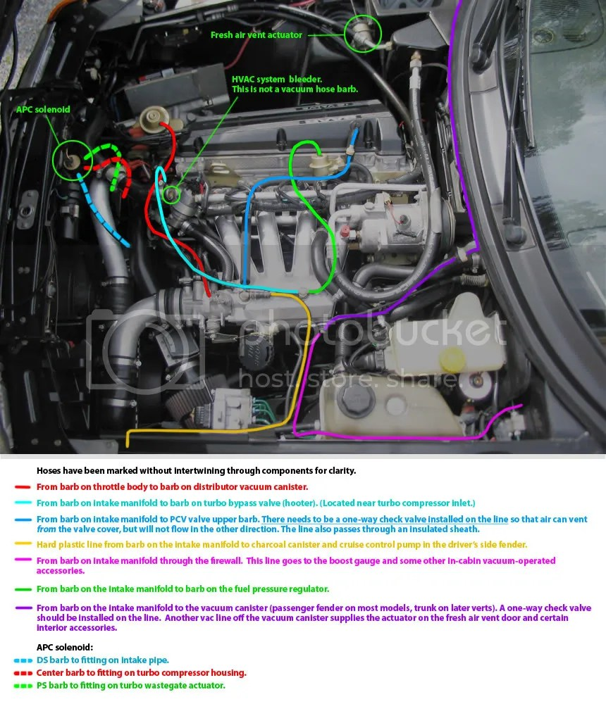 hight resolution of vacuum hose diagram color saabcentral forums saab 900 vacuum hose diagram saab 900 vacuum hose diagram