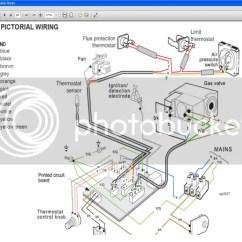 Worcester System Boiler Wiring Diagram Columbia Par Car Potterton Mini Minder Manual Uploadomaha Transfer
