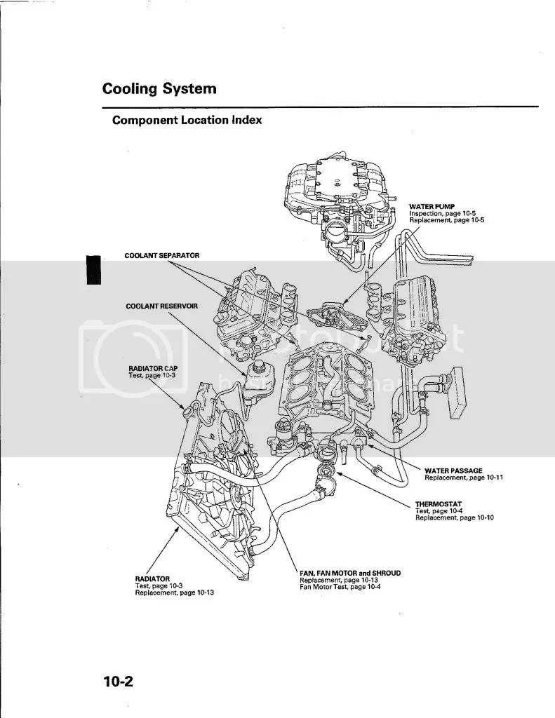 Honda Pilot 2014 Fuse Box Auto Electrical Wiring Diagram Ridgeline Get Free Image About 2013 For