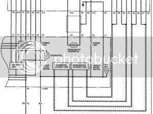 Looking for dash wiring diagram for 94 EL gauge problem