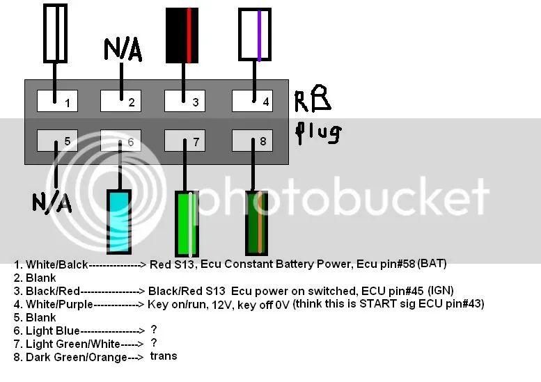 r33 gtr fuse box location