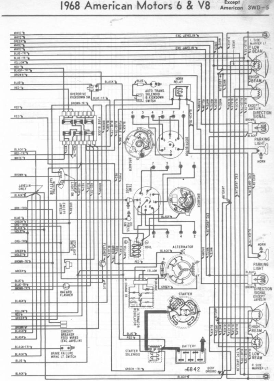 medium resolution of 1968 amc rambler wiring diagram 1968 amc hornet wiring