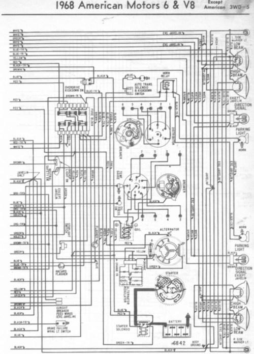small resolution of 1968 amc rambler wiring diagram 1968 amc hornet wiring