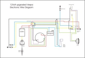 wiring diagram vespa super, px, dan excell  Page 1