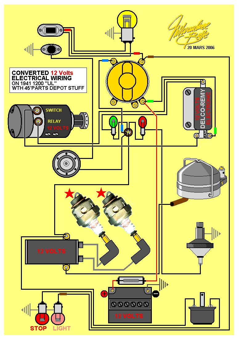 1996 sportster wiring diagram