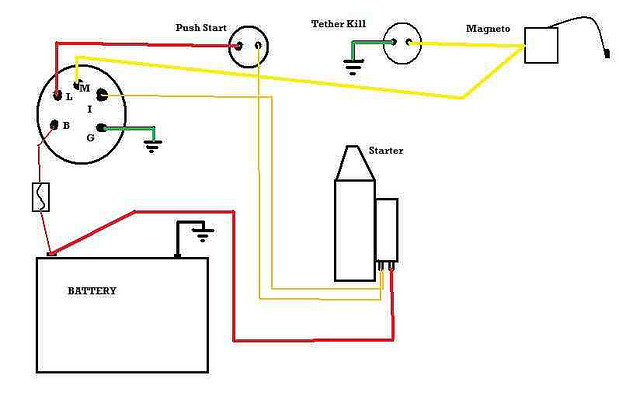 lawn mower wiring diagram,