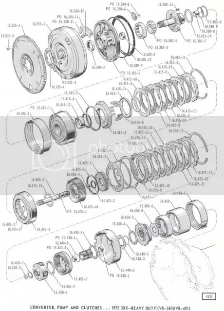 Your 'Guide' to the 727/904 transmission :: Classic Mopar