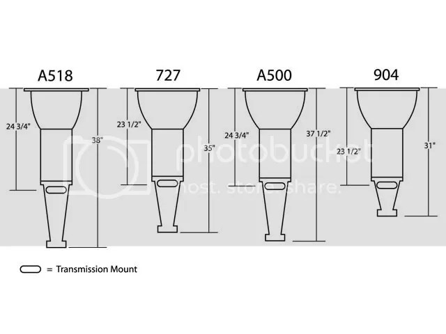 Mopar A833 Manual Transmission Identification And Gear