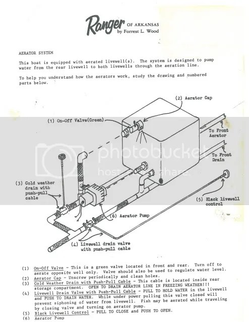 Lund Livewell Diagram - Wiring Diagrams