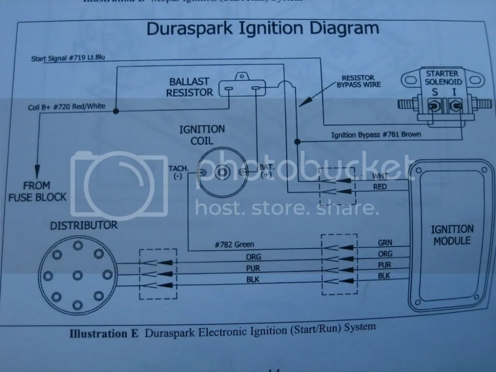 medium resolution of 1983 ford f 150 dura spark wiring diagram wiring diagram article ford duraspark ii wiring how to