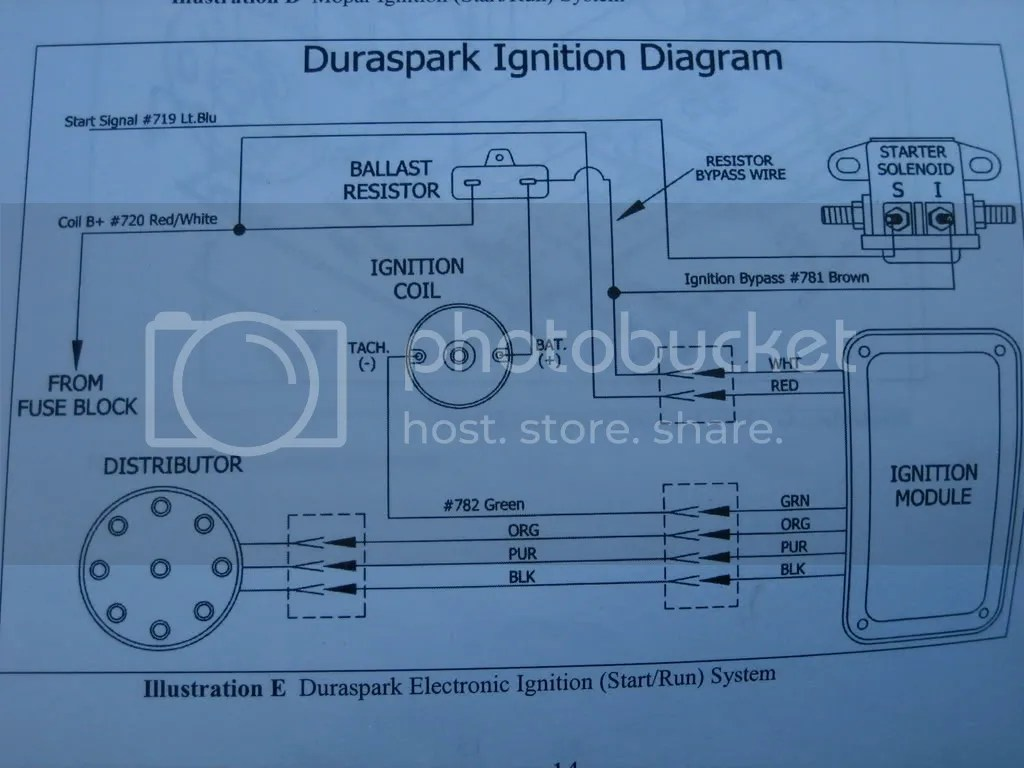 hight resolution of 1983 ford f 150 dura spark wiring diagram wiring diagram article ford duraspark ii wiring how to