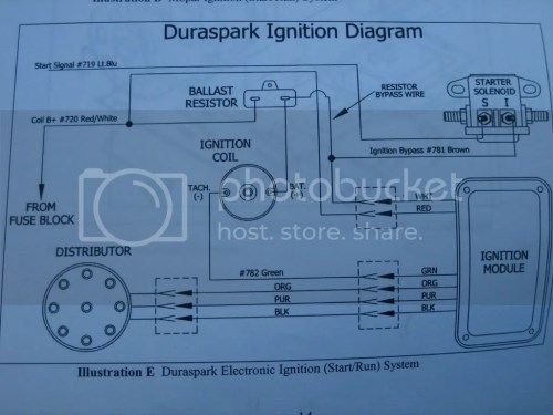small resolution of 1983 ford f 150 dura spark wiring diagram wiring diagram article ford duraspark ii wiring how to