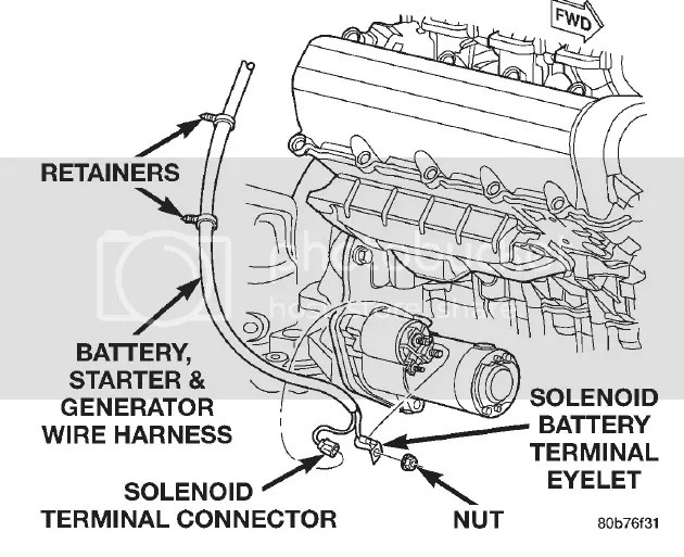 Starter 2005 jeep grand cherokee located