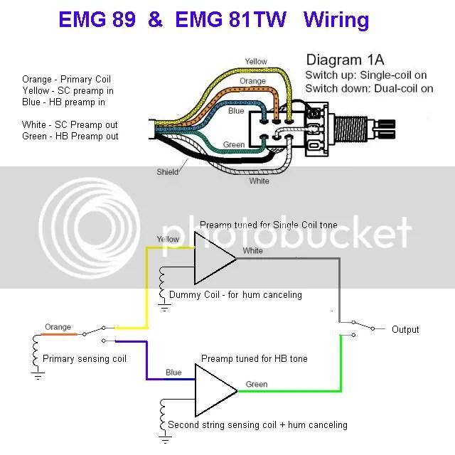 Wiring Diagram For Les Paul