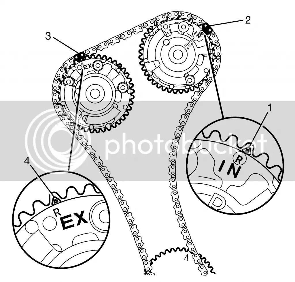 The Timing Chain Repair