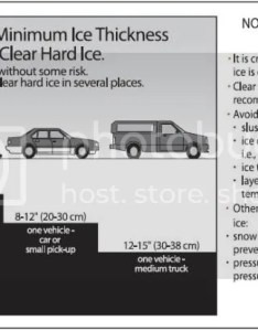 figured its time to post this up as more folks head their fishing holes on the lakes also thickness chart for driving walking ice great rh greatlakes