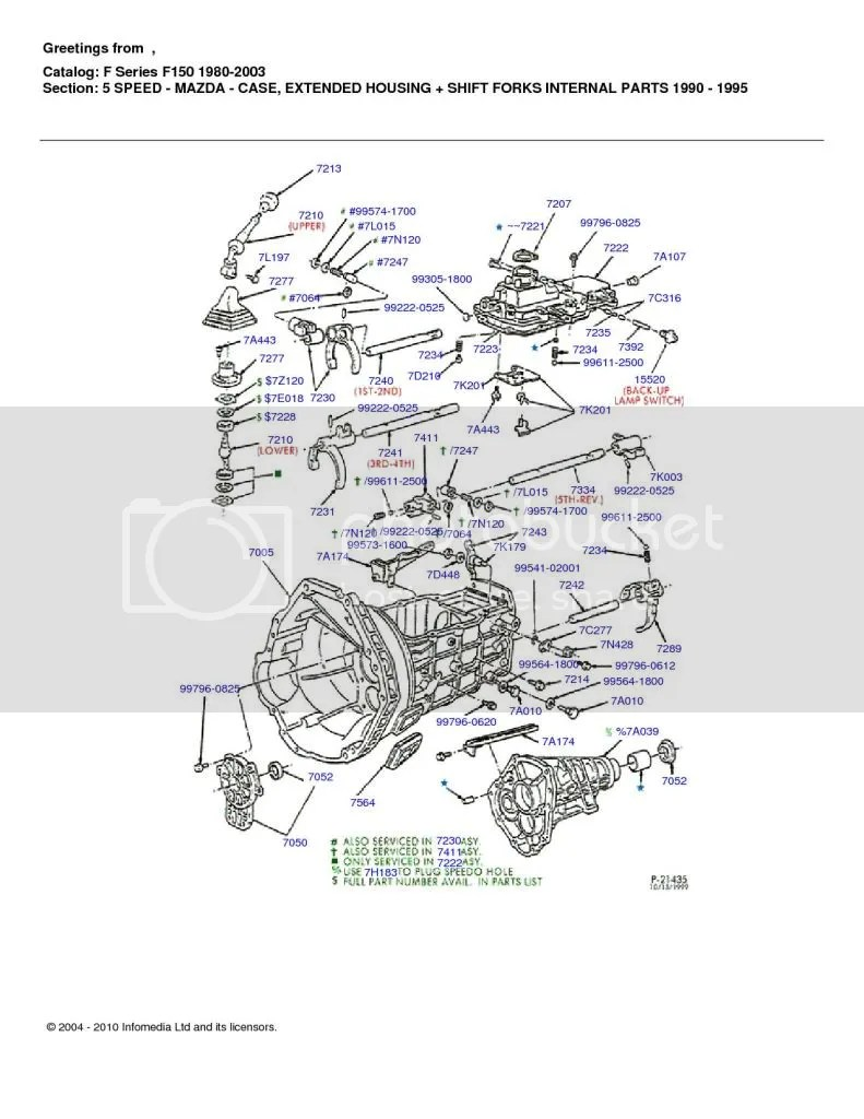 Ford F150 Transmission Diagram