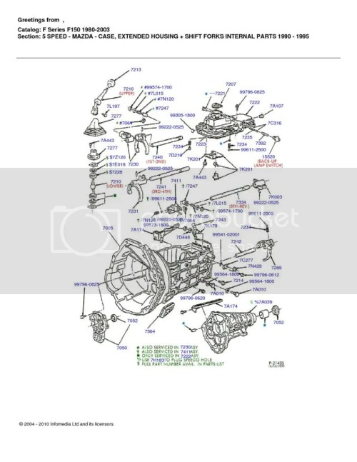 small resolution of ford f 150 transmission parts diagram wiring diagram featured 1996 ford f 150 transmission wiring diagram