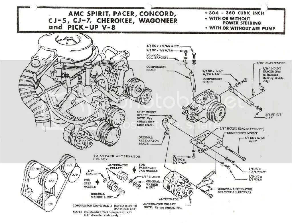 Jeep Wagoneer Wiring Harness