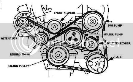 1999 Ford escort zx2 serpentine belt routing
