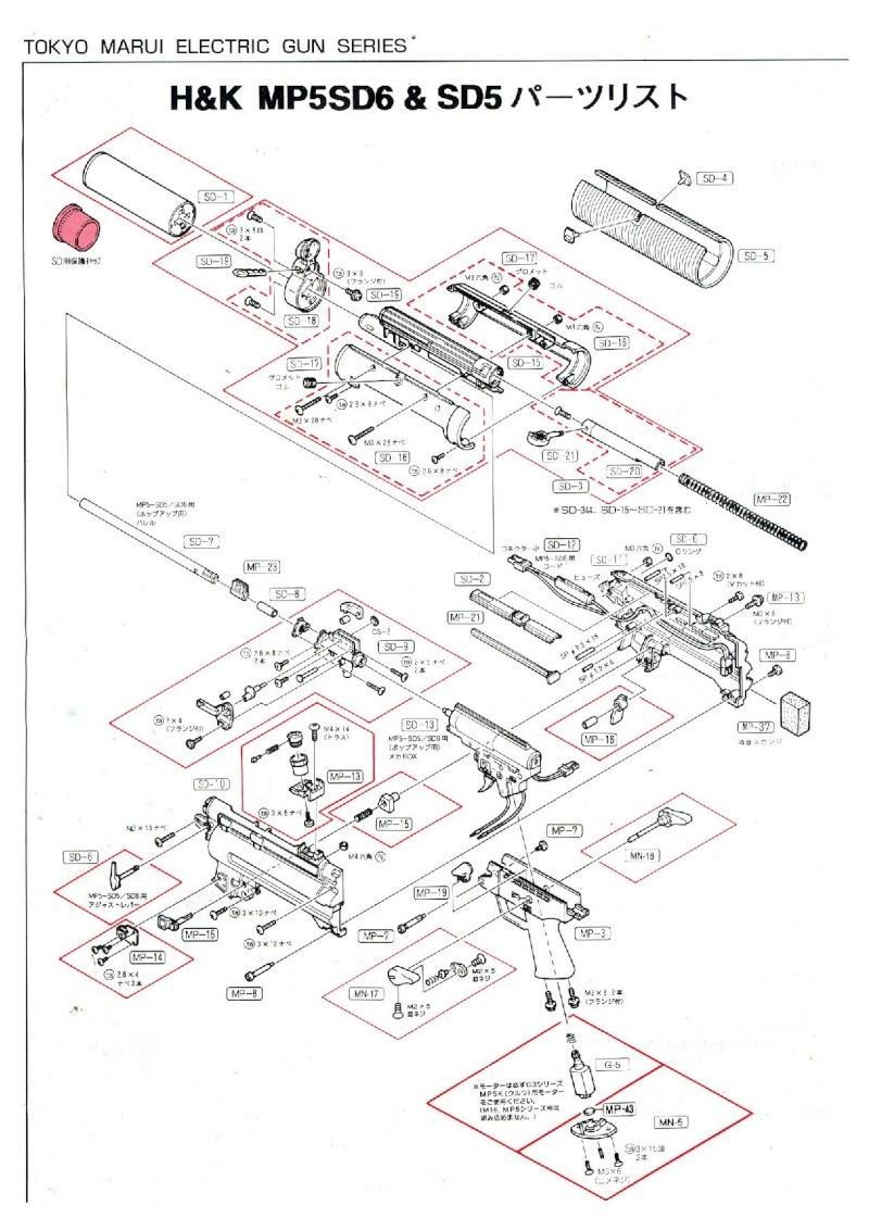 Manual del despiece de la Mp5 SD& y SD5 de Tokio Marui.